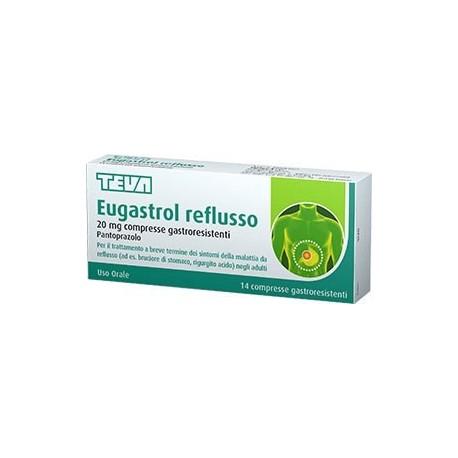 EUGASTROL REFLUSSO 14 COMPRESSE 20 MG